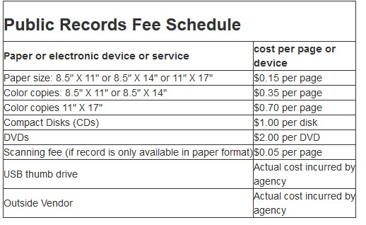public records fee schedule table